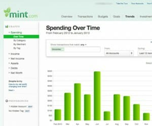 Spending trends in Mint